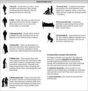 Escalas De Fragilidad Geriatria Hcsc